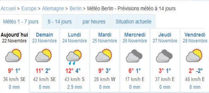meteo berlin